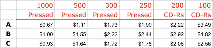 feb-usa-prices